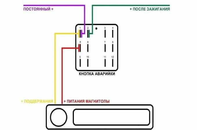 Схема подключение через аварийку