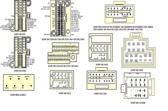 Схема распиновок Sony