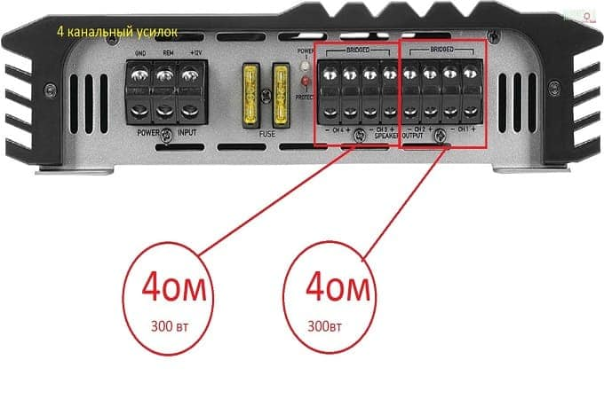 2 колонки и 4 канальный усилитель