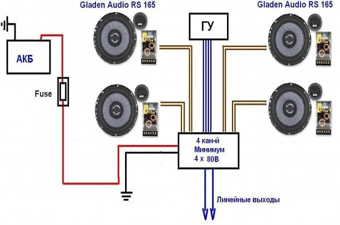4 колонки и 4 канальный усилитель