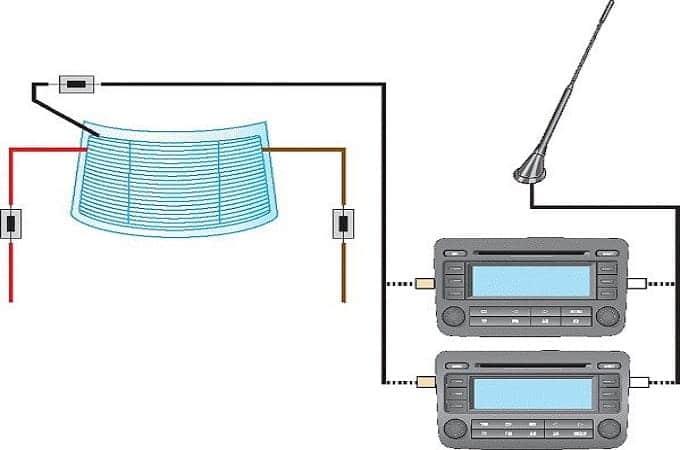 Принципы действия антенн