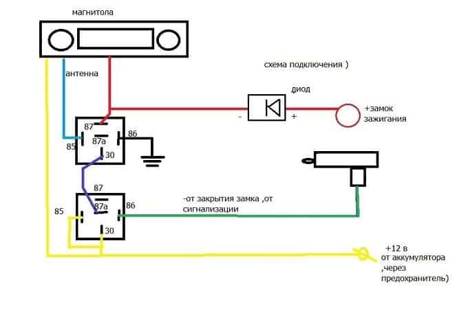 Схема подключения автомагнитолы в ВАЗ-2107