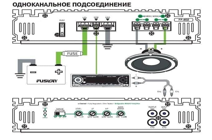 Схема подключения одноканального