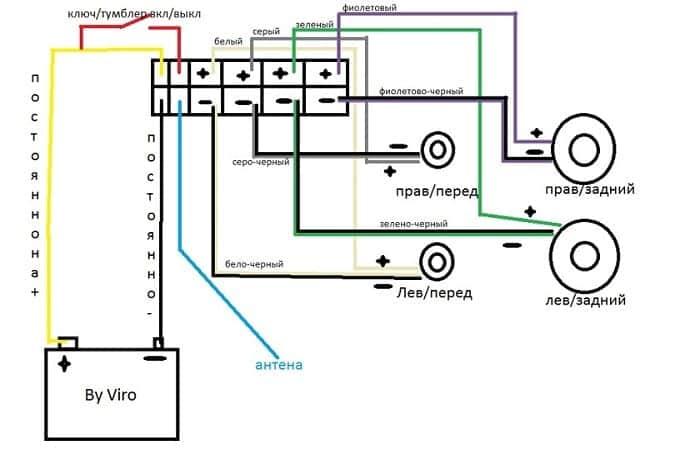 Схема подсоединения проводов Pioneer