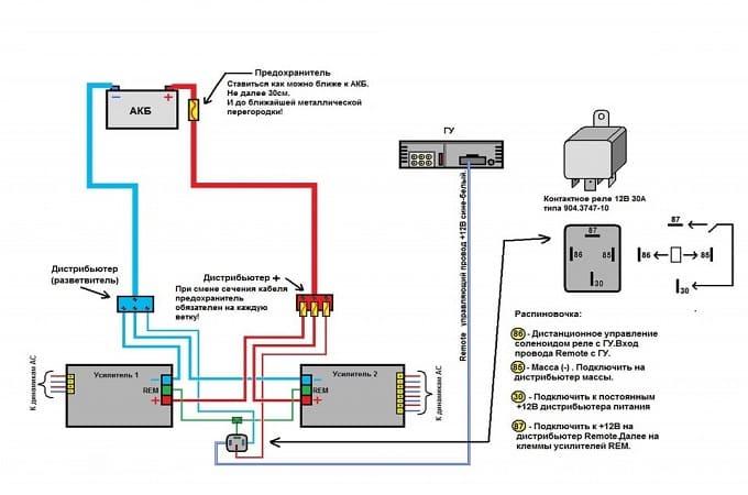 Схема подключения усилителей к аудиосистеме