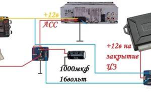 Что такое АСС-провод на магнитоле