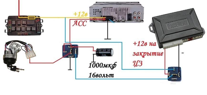 ACC провода на магнитоле