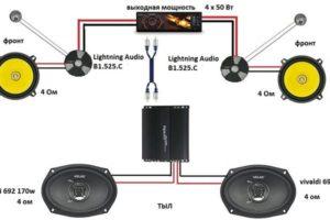 Схема как подключить 4 колонки и сабвуфер к 4-канальному усилителю в автомобиле