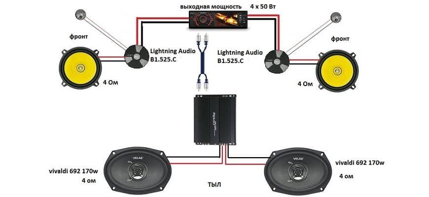 Как подключить 4 колонки и сабвуфер к 4-канальному усилителю в авто