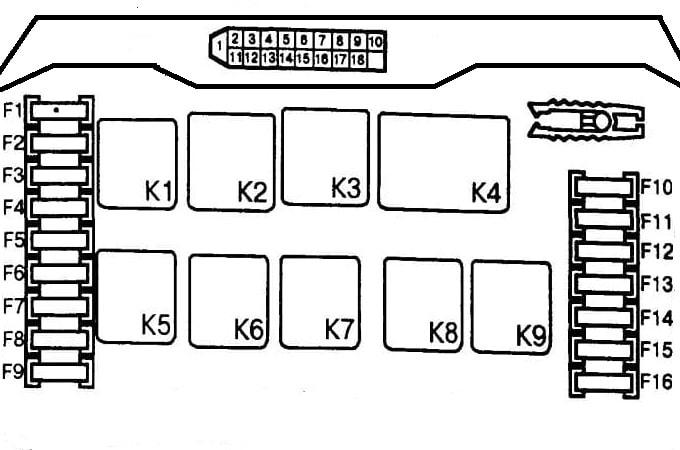 Маркировка предохранителей ВАЗ-2114