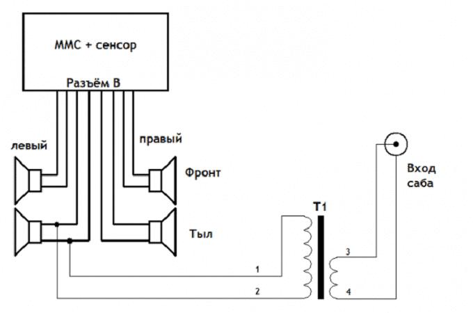 Схема подключения активного сабвуфера