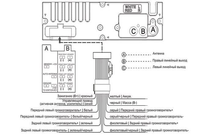 Схема подключения магнитолы в машину