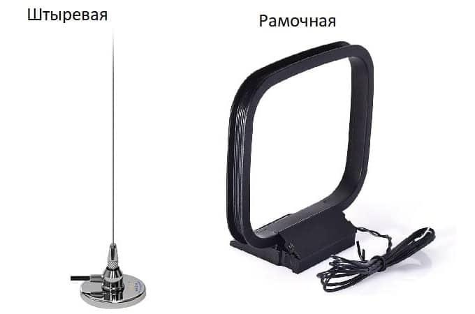 Штыревые и рамочные автомобильные антенны