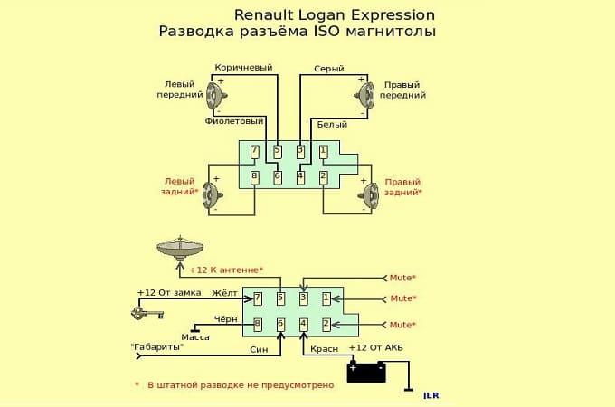 Схема подключения магнитолы на Renault Logan 2