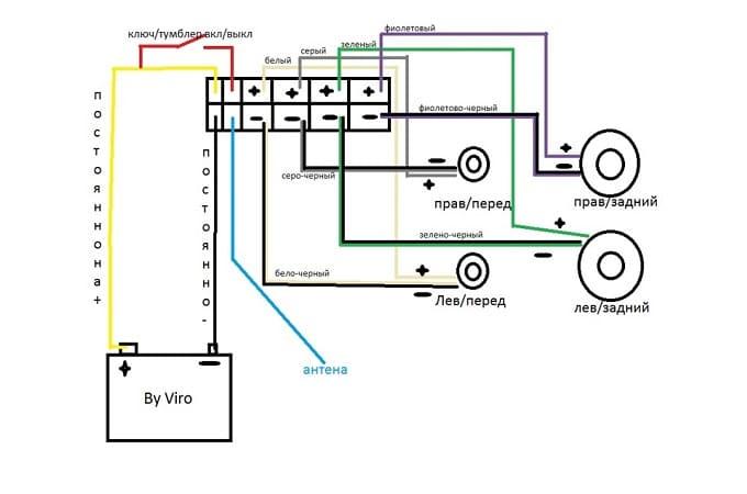 Схема подключения Pioneer MVH-S100UB