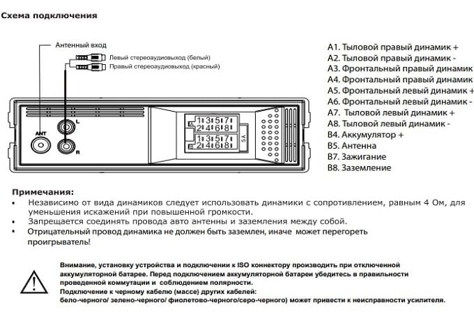 Схема распиновки Soundmax SM-CCR3056F