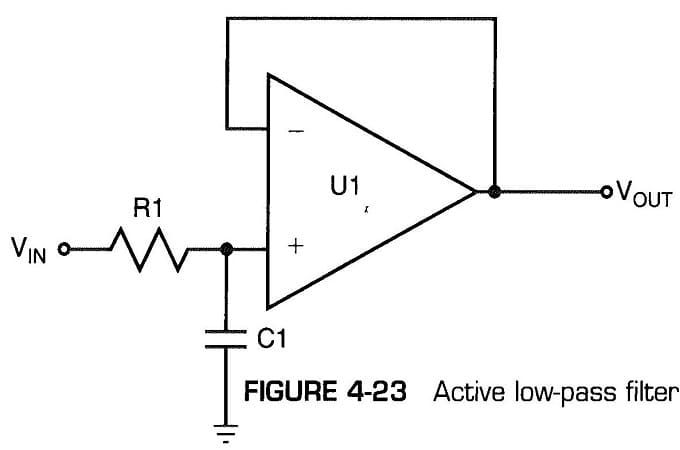Настройка LPF lowpassfilter фильтра