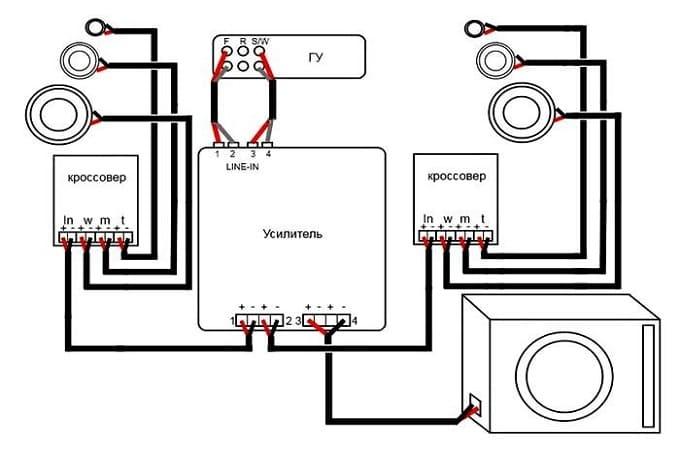 Схема подключения активного сабвуфера к магнитоле в машину