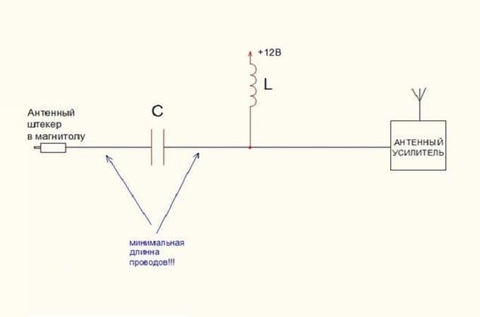 Схема подключения антенны в автомобиле