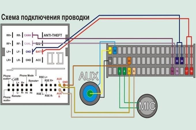 Схема подключения автомагнитолы Форд Фокус 6000 CD