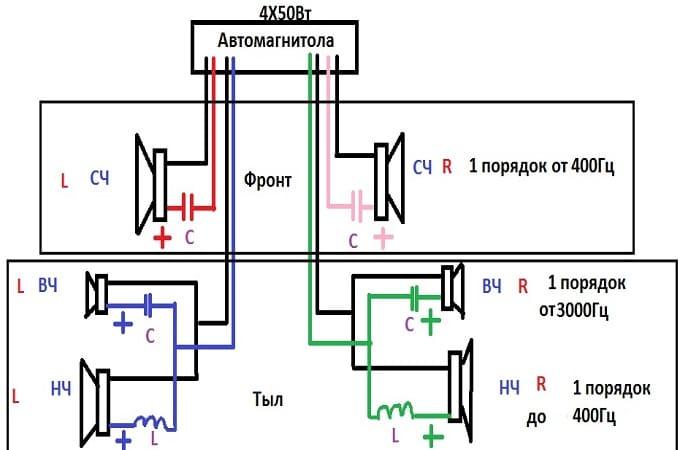 Схема подключения автомагнитолы к громкоговорителям