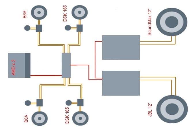 Схема подключения двух сабвуферов в авто