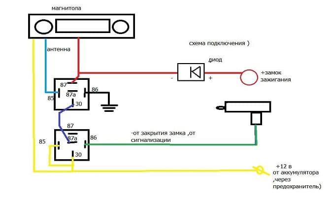 Схема подключения магнитолы через замок зажигания
