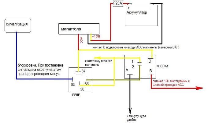 Схема подключения магнитолы при помощи кнопки вместо замка зажигания