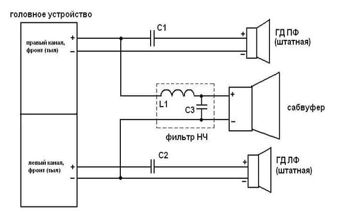 Схема подключения пассивного сабвуфера к магнитоле в автомобиле