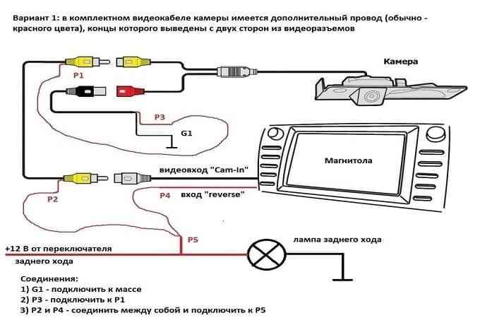 Классическая схема подключения камеры заднего вида в машину