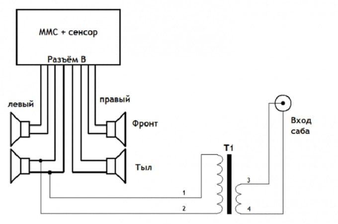 Схема подключения активного сабвуфера в машину
