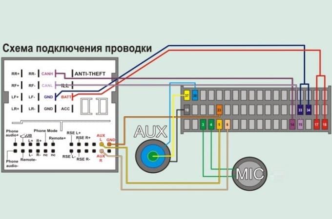 Схема подключения магнитолы на авто Форд Фокус 2 своими руками