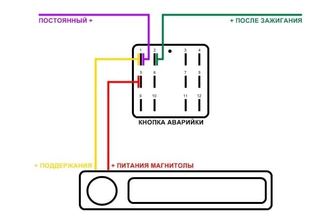 Схема подключения магнитолы в ВАЗ-2110