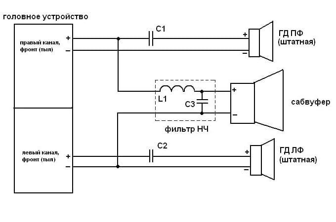 Схема подключения пассивного сабвуфера в машине