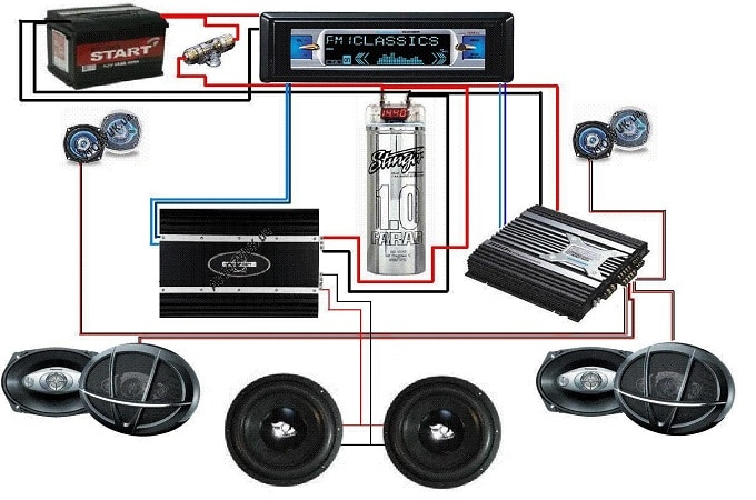 Схема самостоятельного подключения колонок в машину