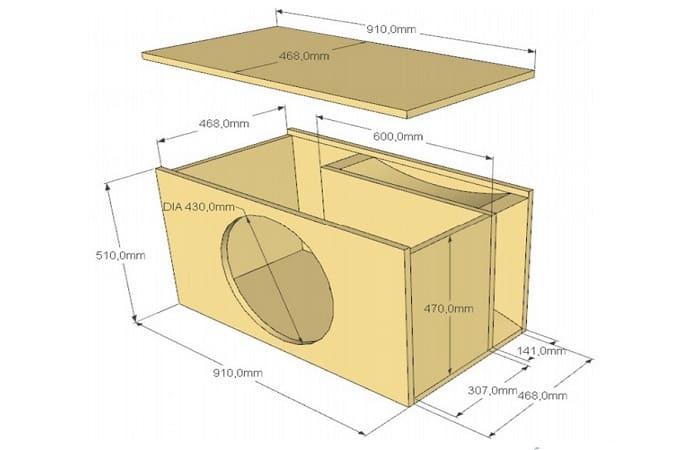Размеры корпуса для сабвуфера