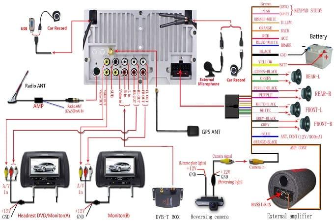 Схема для самостоятельного подключения магнитолы 2 DIN