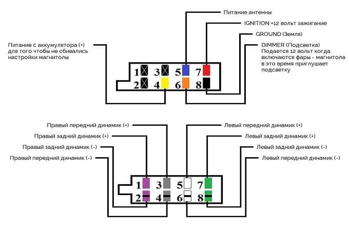 Стандартная схема подключения магнитолы