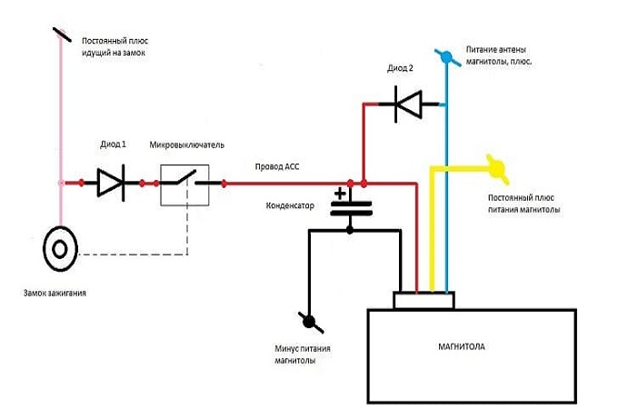 Схема подключения автомагнитолы в Приору