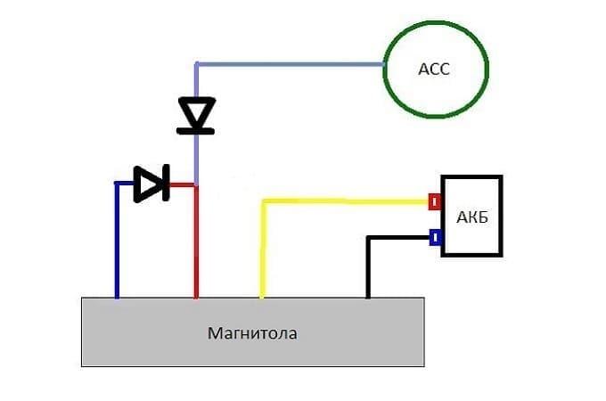 Схема подключения магнитолы к аккумулятору
