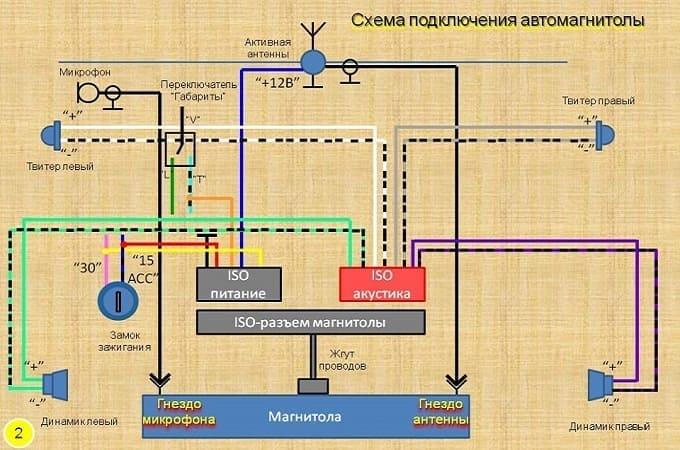 Схема подключения магнитолы в Нива Шевроле